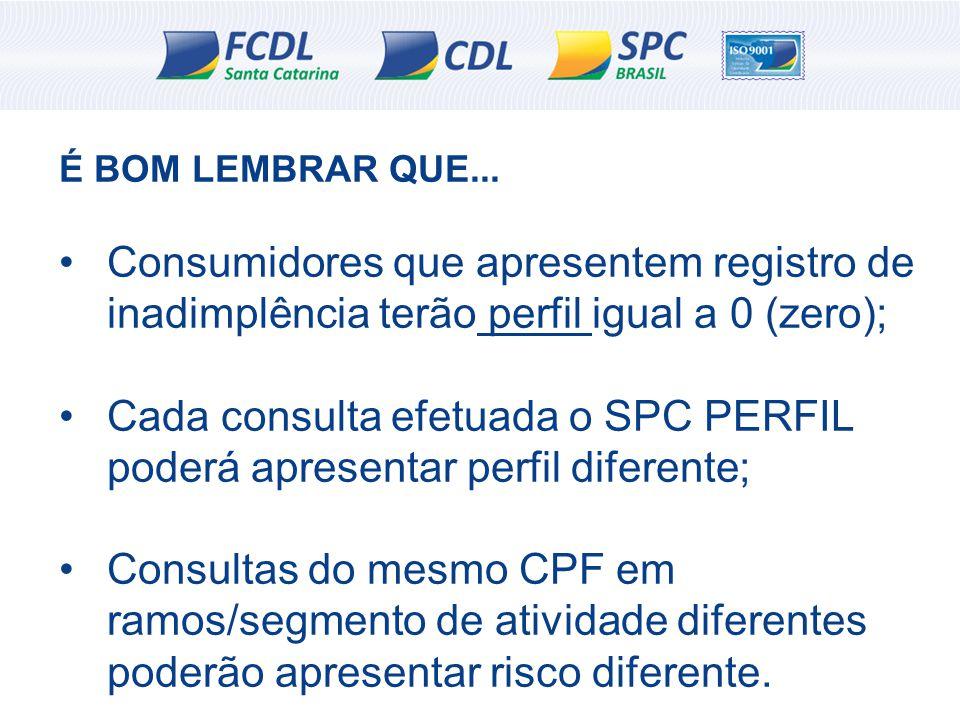 É BOM LEMBRAR QUE... Consumidores que apresentem registro de inadimplência terão perfil igual a 0 (zero); Cada consulta efetuada o SPC PERFIL poderá a
