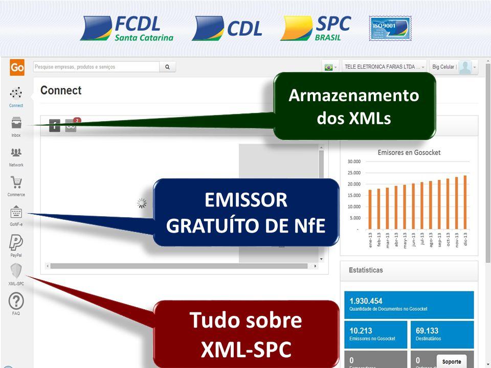 EMISSOR GRATUÍTO DE NfE Tudo sobre XML-SPC Tudo sobre XML-SPC Armazenamento dos XMLs Armazenamento dos XMLs