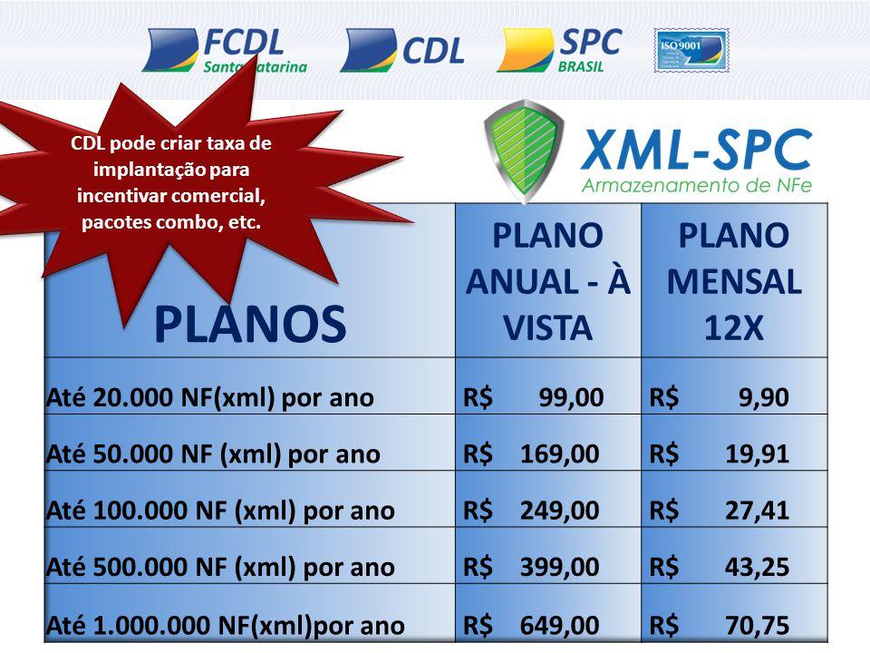 CDL pode criar taxa de implantação para incentivar comercial, pacotes combo, etc.