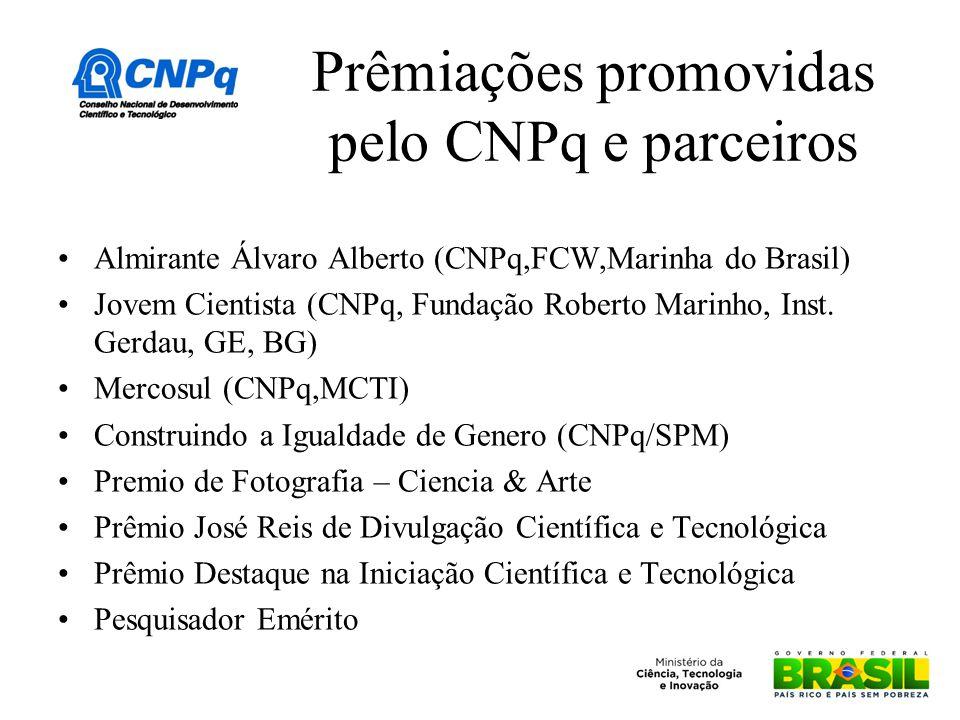 Prêmiações promovidas pelo CNPq e parceiros Almirante Álvaro Alberto (CNPq,FCW,Marinha do Brasil) Jovem Cientista (CNPq, Fundação Roberto Marinho, Inst.