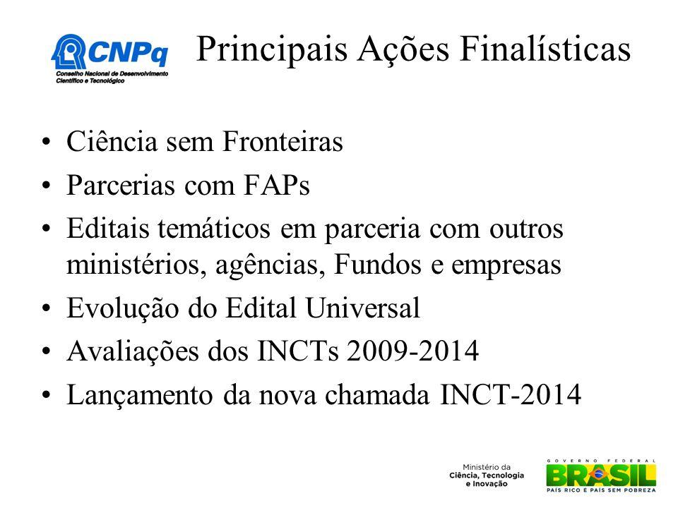 Principais Ações Finalísticas Ciência sem Fronteiras Parcerias com FAPs Editais temáticos em parceria com outros ministérios, agências, Fundos e empresas Evolução do Edital Universal Avaliações dos INCTs 2009-2014 Lançamento da nova chamada INCT-2014