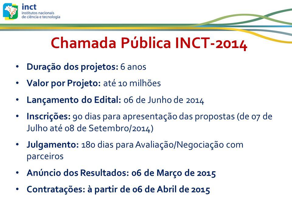 Chamada Pública INCT-2014 Duração dos projetos: 6 anos Valor por Projeto: até 10 milhões Lançamento do Edital: 06 de Junho de 2014 Inscrições: 90 dias para apresentação das propostas (de 07 de Julho até 08 de Setembro/2014) Julgamento: 180 dias para Avaliação/Negociação com parceiros Anúncio dos Resultados: 06 de Março de 2015 Contratações: à partir de 06 de Abril de 2015