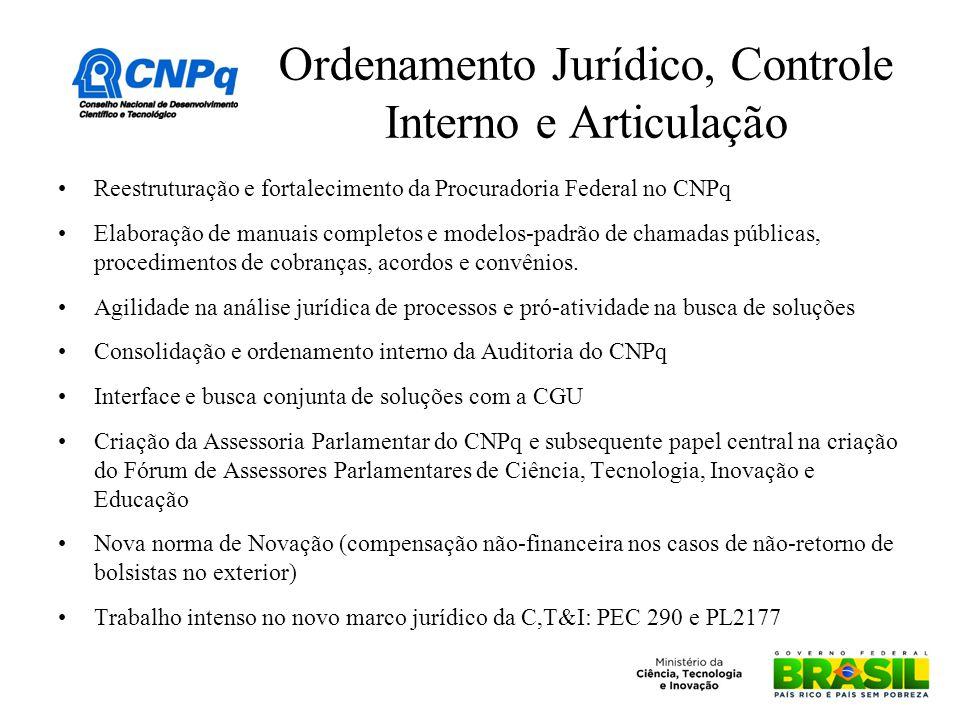 Ordenamento Jurídico, Controle Interno e Articulação Reestruturação e fortalecimento da Procuradoria Federal no CNPq Elaboração de manuais completos e modelos-padrão de chamadas públicas, procedimentos de cobranças, acordos e convênios.