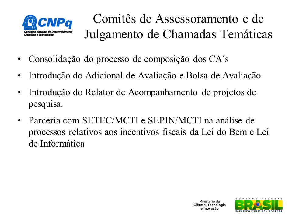 A CIÊNCIA BRASILEIRA ESTÁ PRONTA PARA ATENDER À DEMANDA POR PESQUISAS APLICADAS À SOLUÇÃO DOS GRANDES DESAFIOS NACIONAIS