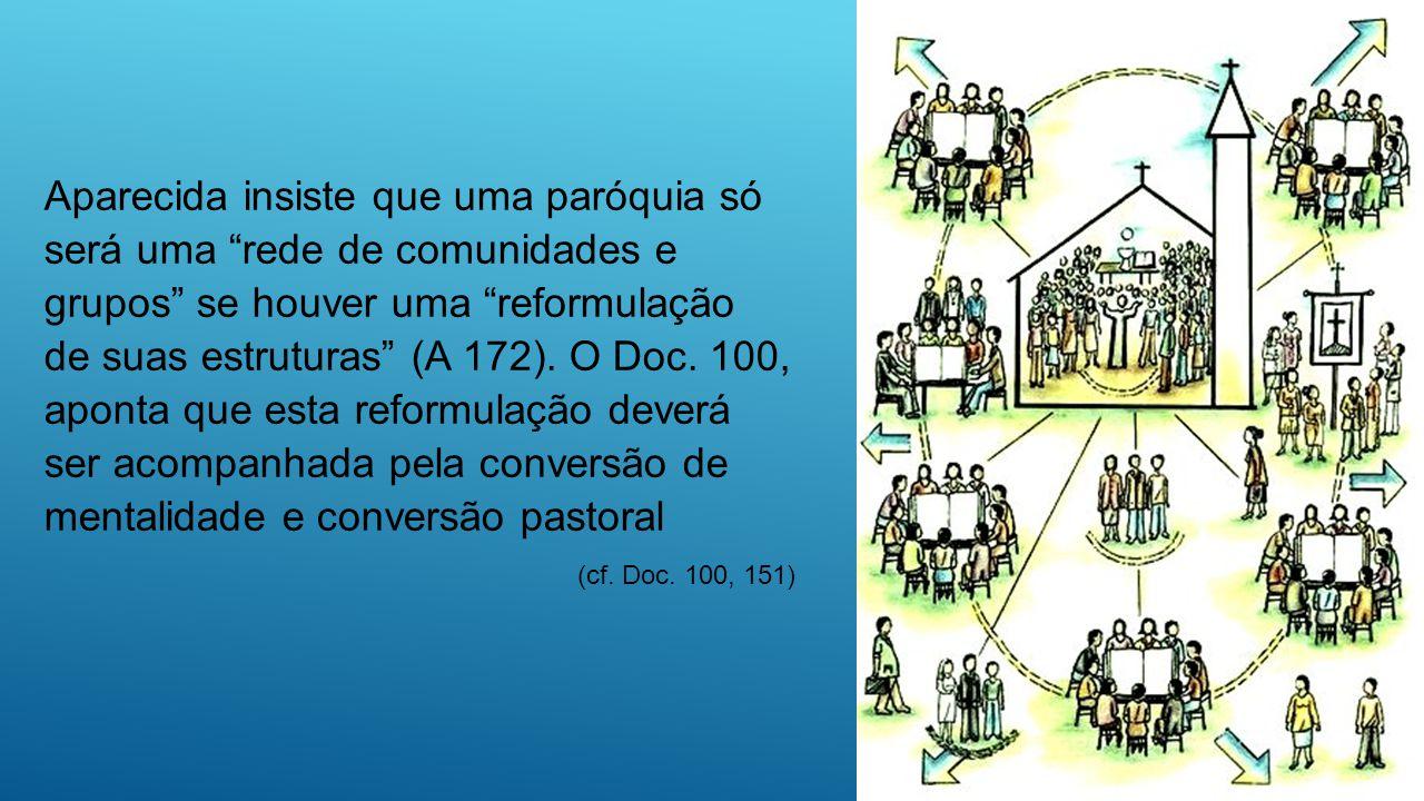 """Aparecida insiste que uma paróquia só será uma """"rede de comunidades e grupos"""" se houver uma """"reformulação de suas estruturas"""" (A 172). O Doc. 100, apo"""