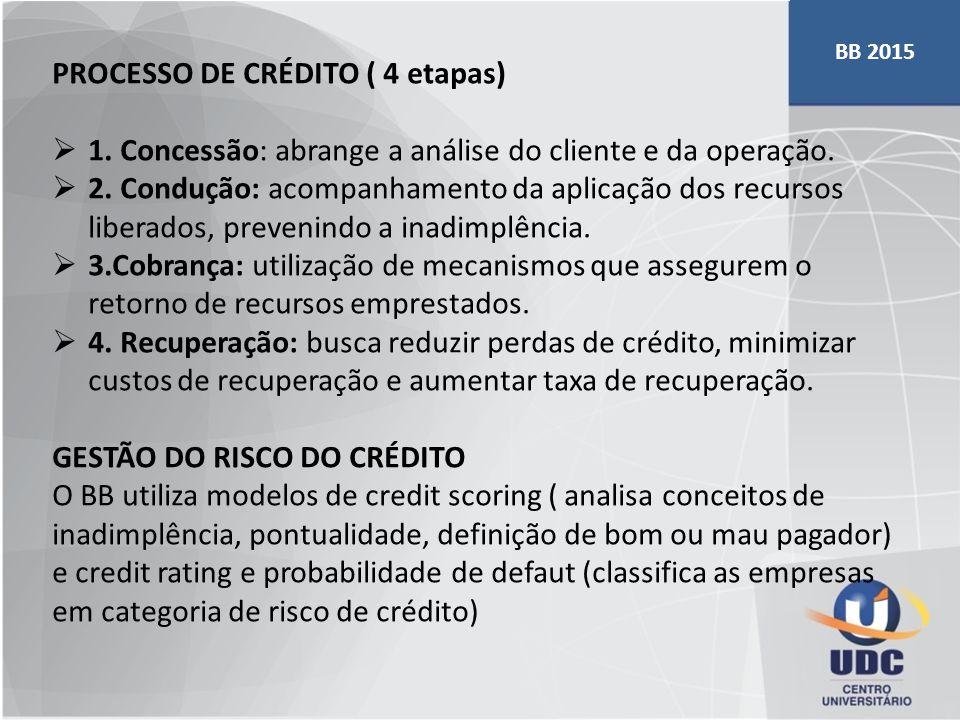PROCESSO DE CRÉDITO ( 4 etapas)  1. Concessão: abrange a análise do cliente e da operação.  2. Condução: acompanhamento da aplicação dos recursos li