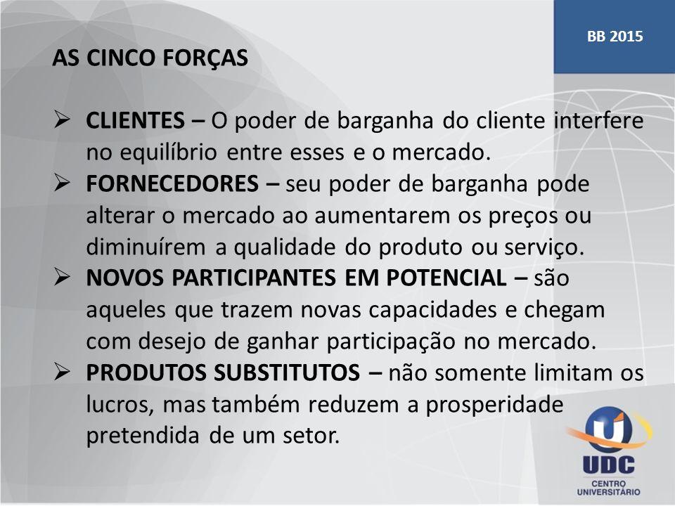 AS CINCO FORÇAS  CLIENTES – O poder de barganha do cliente interfere no equilíbrio entre esses e o mercado.  FORNECEDORES – seu poder de barganha po