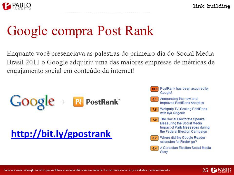 Google compra Post Rank Enquanto você presenciava as palestras do primeiro dia do Social Media Brasil 2011 o Google adquiriu uma das maiores empresas de métricas de engajamento social em conteúdo da internet.