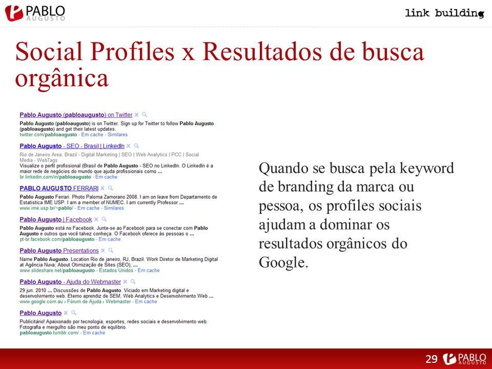 Social Profiles x Resultados de busca orgânica Quando se busca pela keyword de branding da marca ou pessoa, os profiles sociais ajudam a dominar os resultados orgânicos do Google.