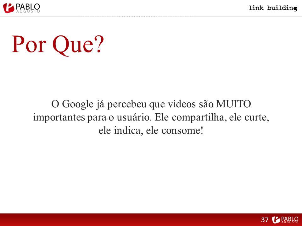 Por Que. O Google já percebeu que vídeos são MUITO importantes para o usuário.