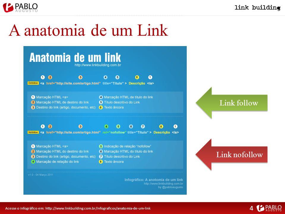 A anatomia de um Link Link followLink nofollow Acesse o infográfico em: http://www.linkbuilding.com.br/infograficos/anatomia-de-um-link 4