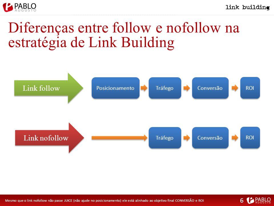 Diferenças entre follow e nofollow na estratégia de Link Building Link followLink nofollow Posicionamento Tráfego Conversão ROI Tráfego Conversão ROI Mesmo que o link nofollow não passe JUICE (não ajude no posicionamento) ele está alinhado ao objetivo final CONVERSÃO e ROI 6
