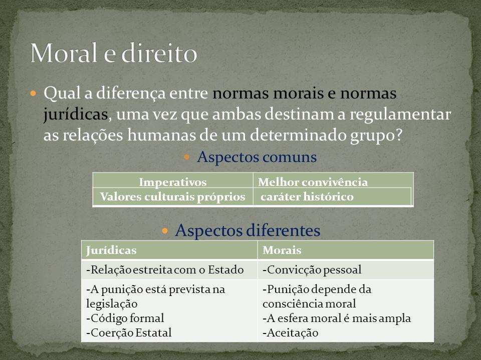 Qual a diferença entre normas morais e normas jurídicas, uma vez que ambas destinam a regulamentar as relações humanas de um determinado grupo? Aspect