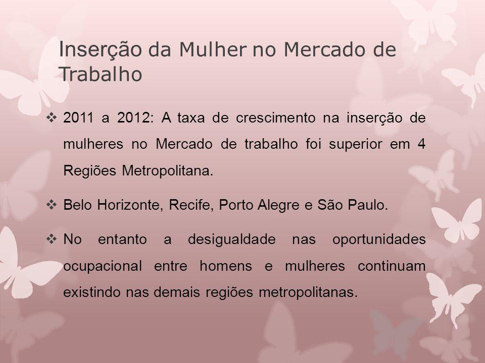 Inserção da Mulher no Mercado de Trabalho  2011 a 2012: A taxa de crescimento na inserção de mulheres no Mercado de trabalho foi superior em 4 Regiõe