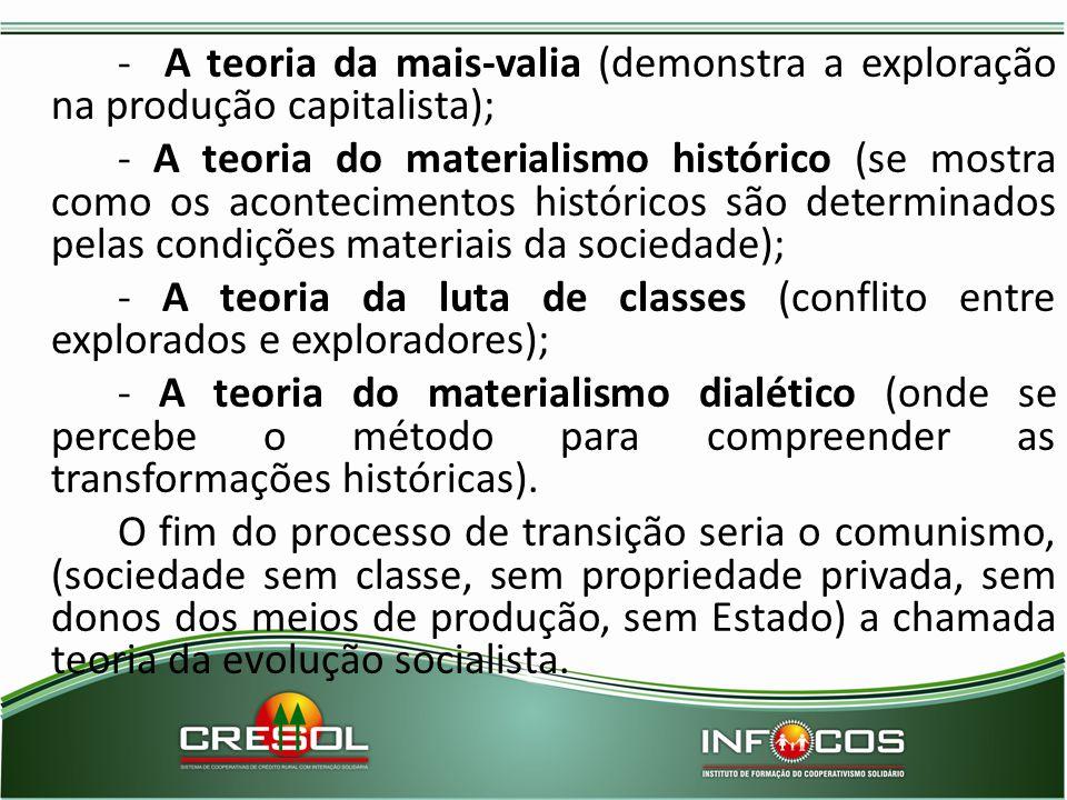 - A teoria da mais-valia (demonstra a exploração na produção capitalista); - A teoria do materialismo histórico (se mostra como os acontecimentos hist