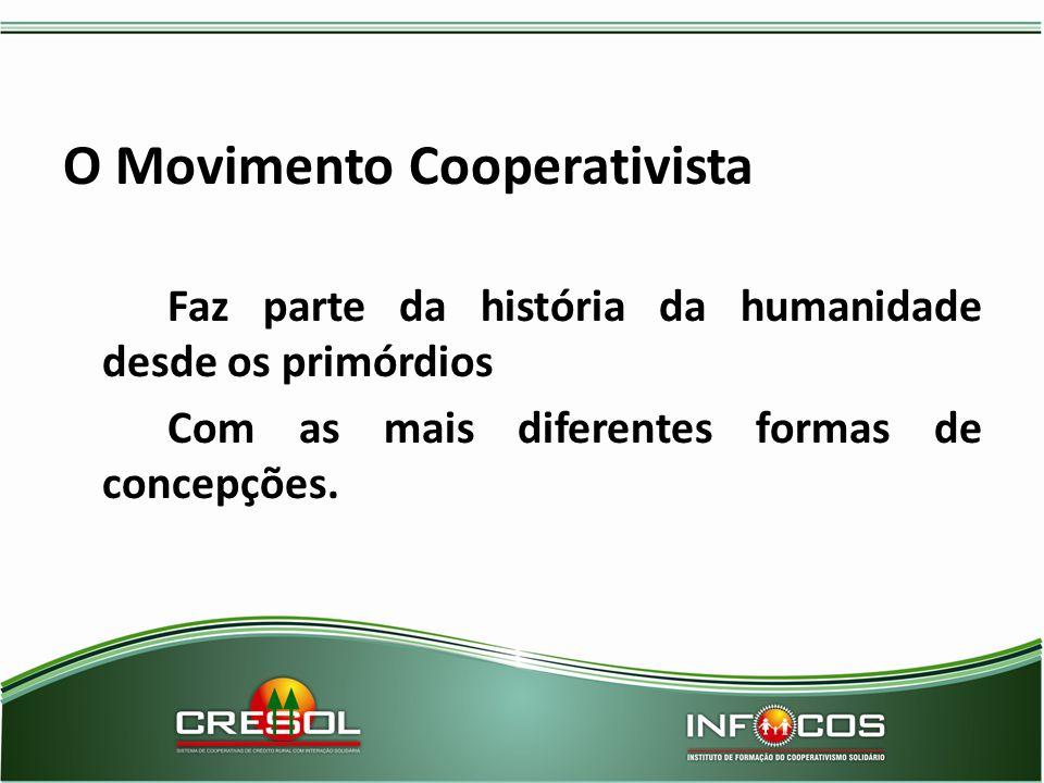 O Movimento Cooperativista Faz parte da história da humanidade desde os primórdios Com as mais diferentes formas de concepções.