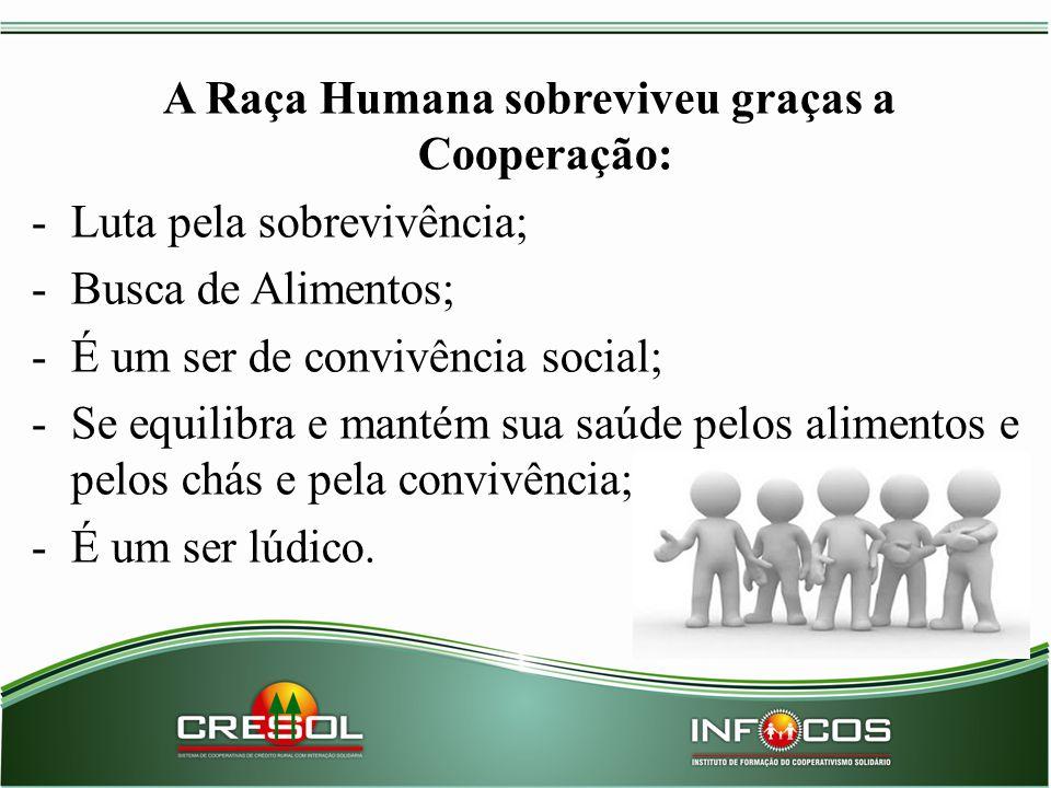 A Raça Humana sobreviveu graças a Cooperação: -Luta pela sobrevivência; -Busca de Alimentos; -É um ser de convivência social; -Se equilibra e mantém s