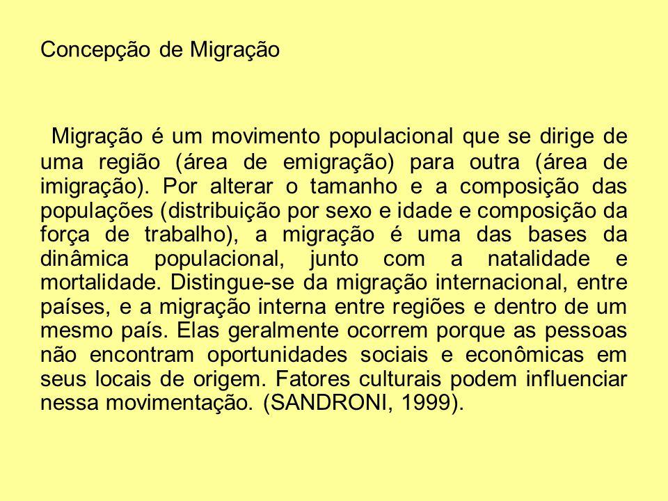 Concepção de Migração Migração é um movimento populacional que se dirige de uma região (área de emigração) para outra (área de imigração). Por alterar