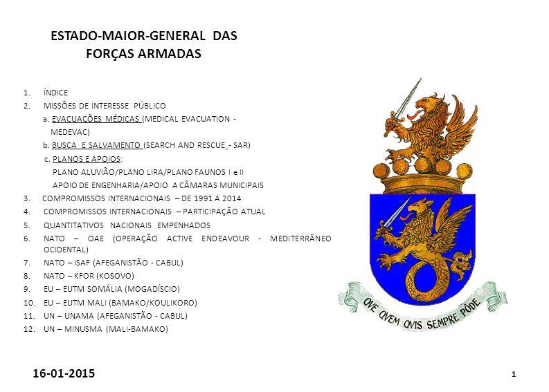 PARTICIPAÇÃO NACIONAL EM MISSÕES INTERNACIONAIS 12 MINUSMA ( United Nations Assistance Multidimensional Integrated Stabilization Mission in Mali ) FHQ MINUSMA 2 militares De 01SET2014 a 28FEV2015 *** Aeronave C- 295 45 militares (39 FA + 6 EX) – Bamako Aeroporto Internacional Sénou De 15JAN a 15MAI 2015 16-01-2015 MALI BAMAKO MINUSMA 1 Aeronave C-295 47 militares MALI BAMAKO MINUSMA 1 Aeronave C-295 47 militares