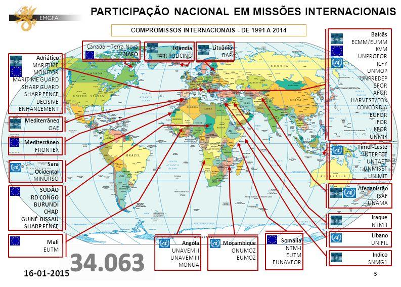 PARTICIPAÇÃO NACIONAL EM MISSÕES INTERNACIONAIS 4 OPERAÇÕES INTERNACIONAIS - PARTICIPAÇÃO ATUAL NATO EU UN 16-01-2015