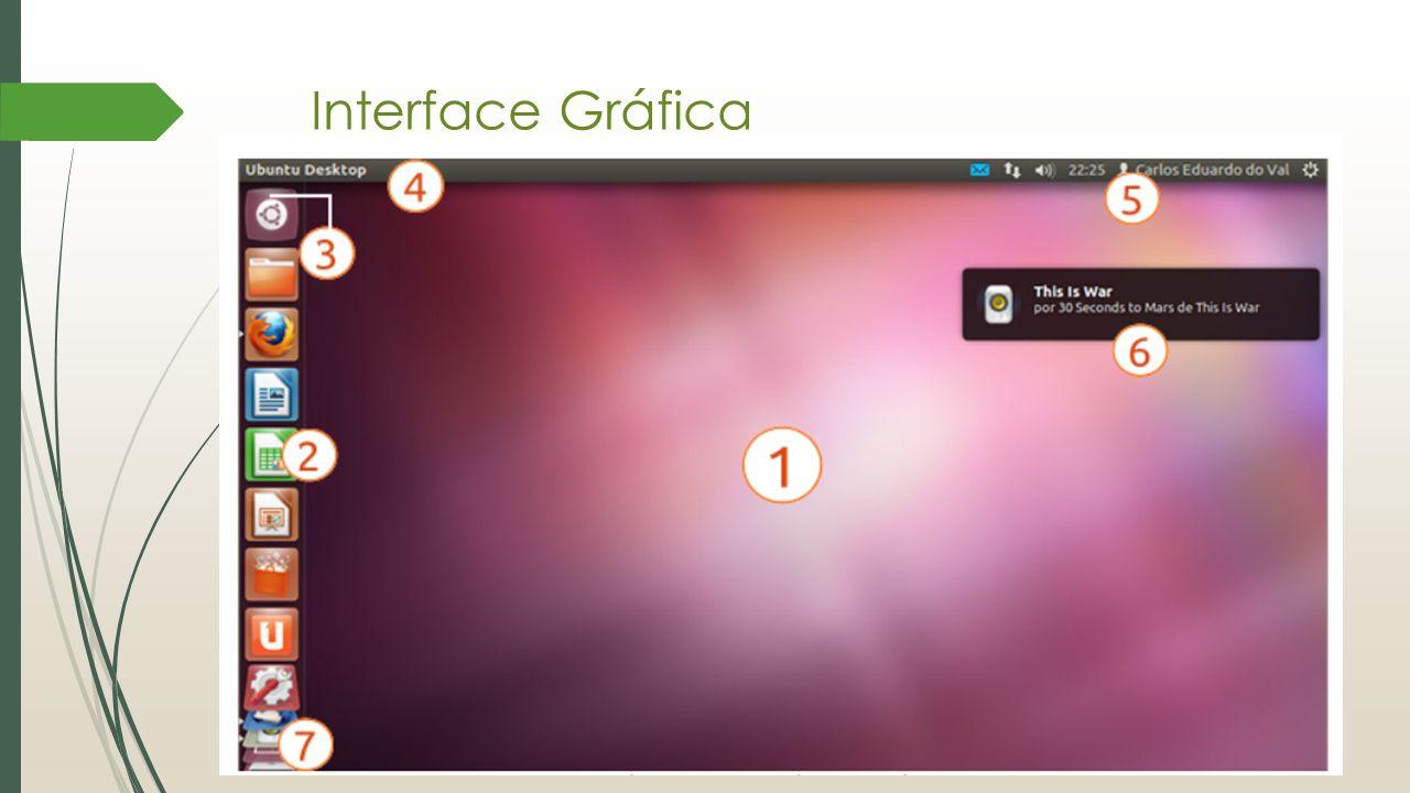 Desktop 1.Ubuntu Desktop: A tela inicial do sistema.