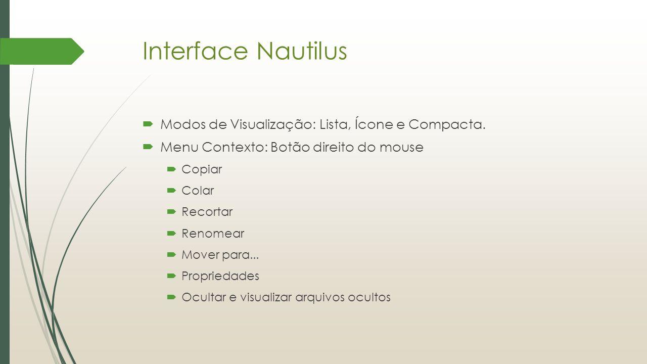 Interface Nautilus  Modos de Visualização: Lista, Ícone e Compacta.  Menu Contexto: Botão direito do mouse  Copiar  Colar  Recortar  Renomear 