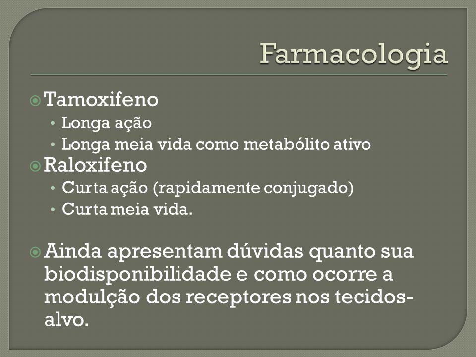  Tamoxifeno Longa ação Longa meia vida como metabólito ativo  Raloxifeno Curta ação (rapidamente conjugado) Curta meia vida.  Ainda apresentam dúvi