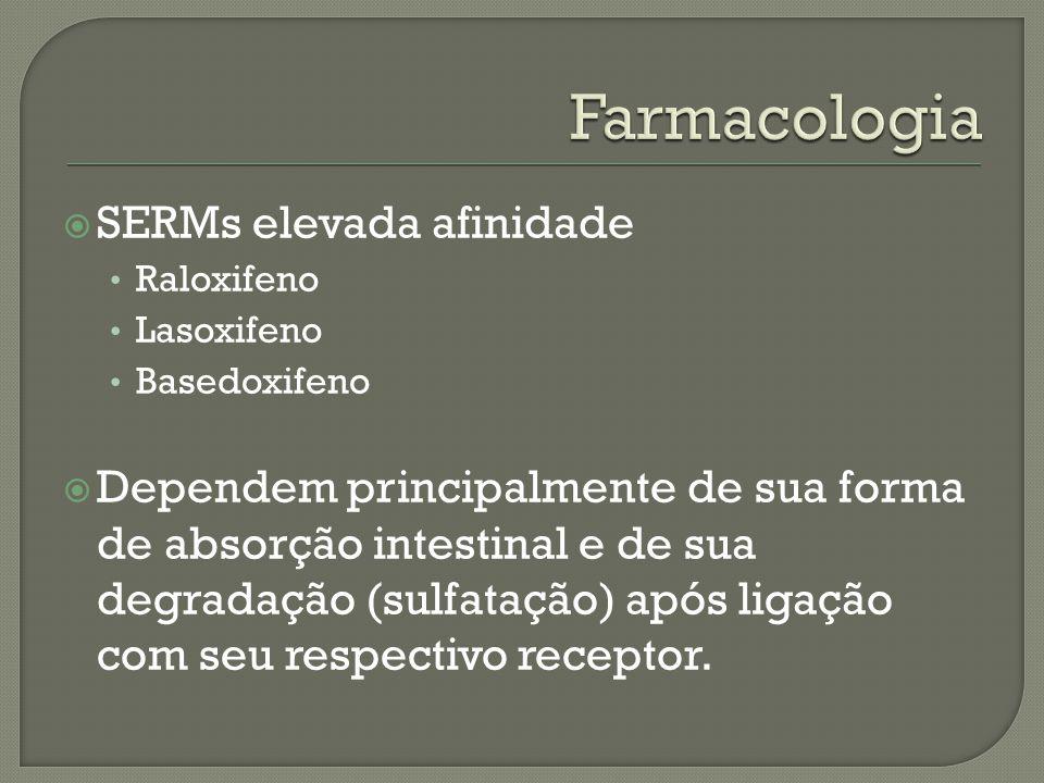  SERMs elevada afinidade Raloxifeno Lasoxifeno Basedoxifeno  Dependem principalmente de sua forma de absorção intestinal e de sua degradação (sulfat