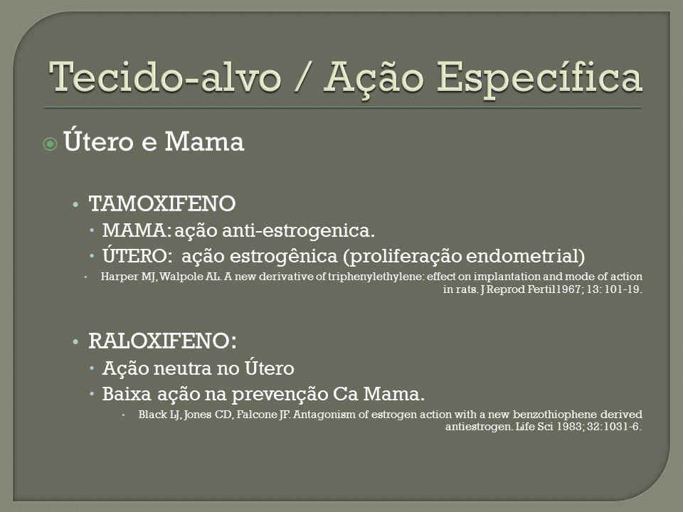  Útero e Mama TAMOXIFENO  MAMA: ação anti-estrogenica.  ÚTERO: ação estrogênica (proliferação endometrial) Harper MJ, Walpole AL. A new derivative