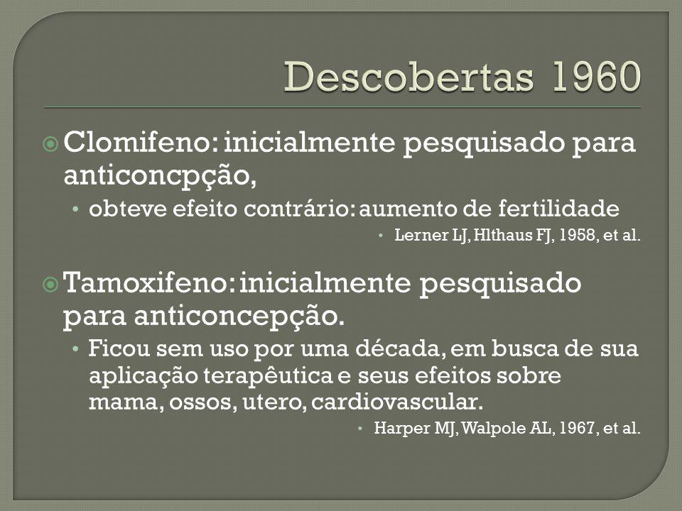  Clomifeno: inicialmente pesquisado para anticoncpção, obteve efeito contrário: aumento de fertilidade Lerner LJ, Hlthaus FJ, 1958, et al.  Tamoxife