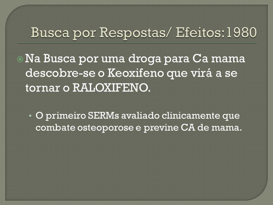  Na Busca por uma droga para Ca mama descobre-se o Keoxifeno que virá a se tornar o RALOXIFENO. O primeiro SERMs avaliado clinicamente que combate os