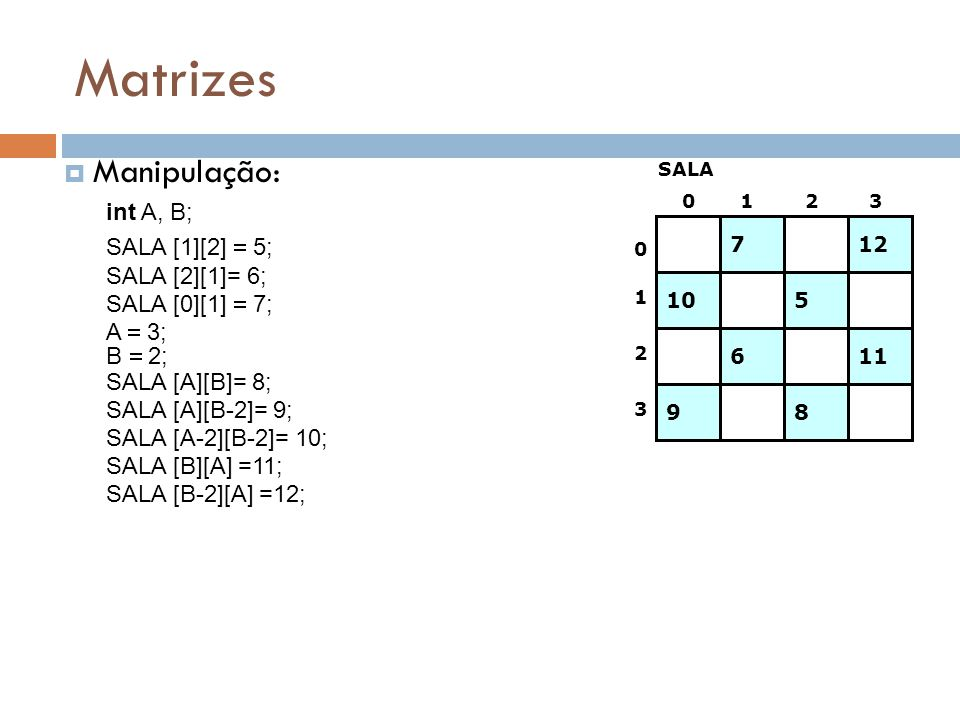 Matrizes – Temperatura Semanal float temperatura [7][3]; float minima, maxima, media; minima = 99; maxima = -99; media = 0; for(int J =0 ; J<7; J++){ cin >> temperatura[J][0] ; //Temperatura minima do dia cin >> temperatura[J][1] ; //Temperatura maxima do dia temperatura[J][2] = (temperatura[J][0] + temperatura[J][1]) /2; if(temperatura[J][0] <= minima) minima = temperatura[J][0]; if(temperatura[J][1] >= maxima) maxima = temperatura[J][1]; media += temperatura[J][2]; } media = media / 7; cout << minima << maxima << media;