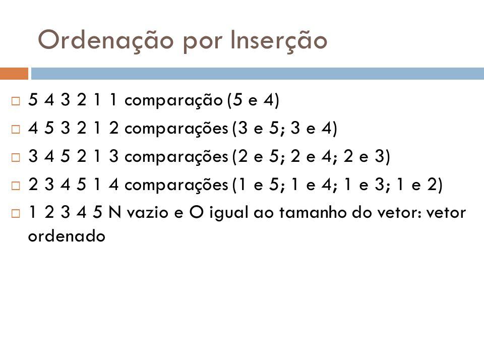 Ordenação por Inserção  5 4 3 2 1 1 comparação (5 e 4)  4 5 3 2 1 2 comparações (3 e 5; 3 e 4)  3 4 5 2 1 3 comparações (2 e 5; 2 e 4; 2 e 3)  2 3