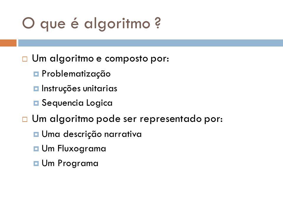 O que é algoritmo ?  Um algoritmo e composto por:  Problematização  Instruções unitarias  Sequencia Logica  Um algoritmo pode ser representado po