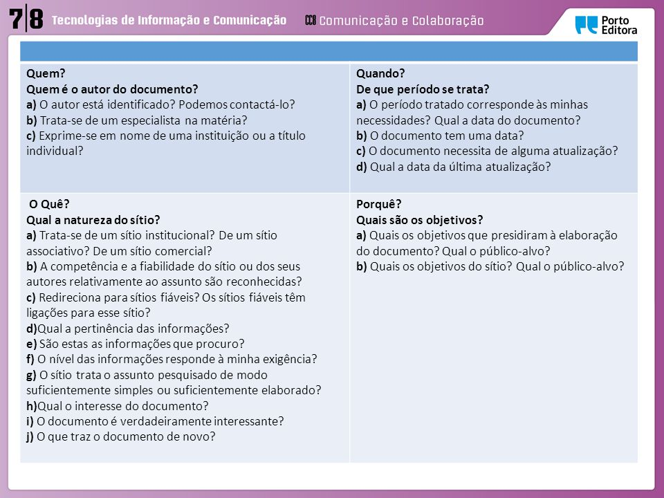 Onde.Donde provem a informação. a) Trata-se de um sítio português.