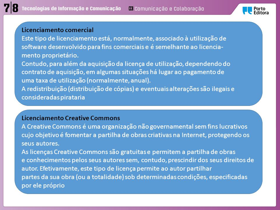 Licenciamento Creative Commons http://creativecommons.pt Commons (CC).