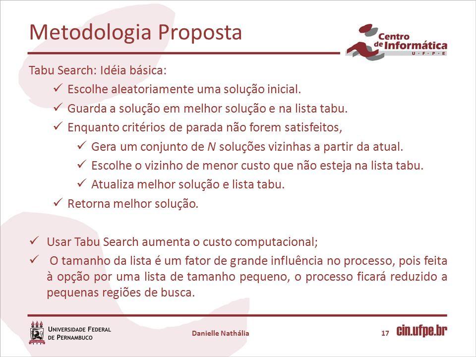 Metodologia Proposta Danielle Nathália17 Tabu Search: Idéia básica: Escolhe aleatoriamente uma solução inicial.