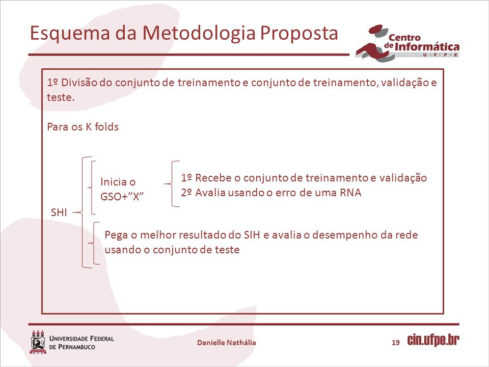 Esquema da Metodologia Proposta Danielle Nathália19 1º Divisão do conjunto de treinamento e conjunto de treinamento, validação e teste.