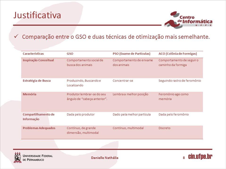 Justificativa Comparação entre o GSO e duas técnicas de otimização mais semelhante.