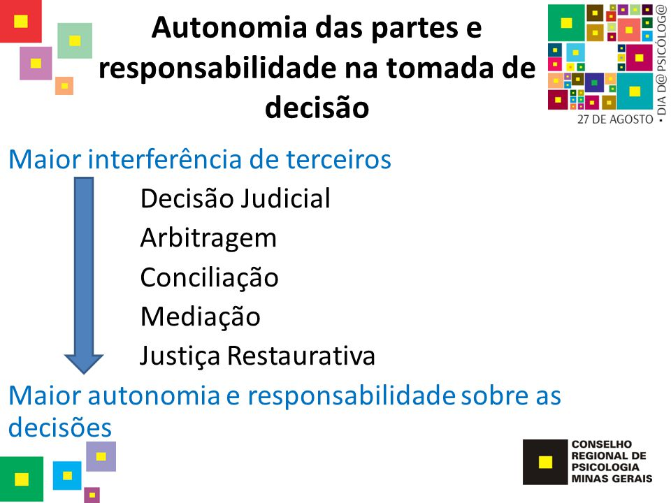 Autonomia das partes e responsabilidade na tomada de decisão Maior interferência de terceiros Decisão Judicial Arbitragem Conciliação Mediação Justiça