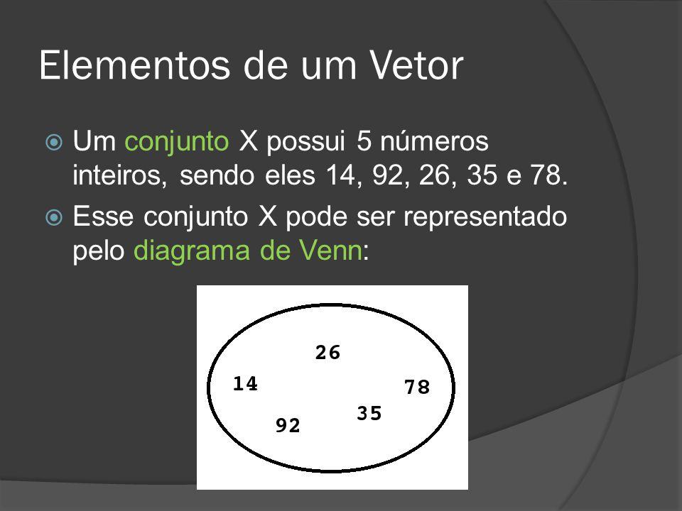 Elementos de um Vetor  Um conjunto X possui 5 números inteiros, sendo eles 14, 92, 26, 35 e 78.  Esse conjunto X pode ser representado pelo diagrama
