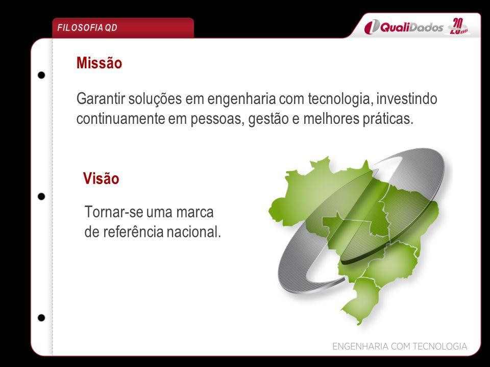 Missão Garantir soluções em engenharia com tecnologia, investindo continuamente em pessoas, gestão e melhores práticas.