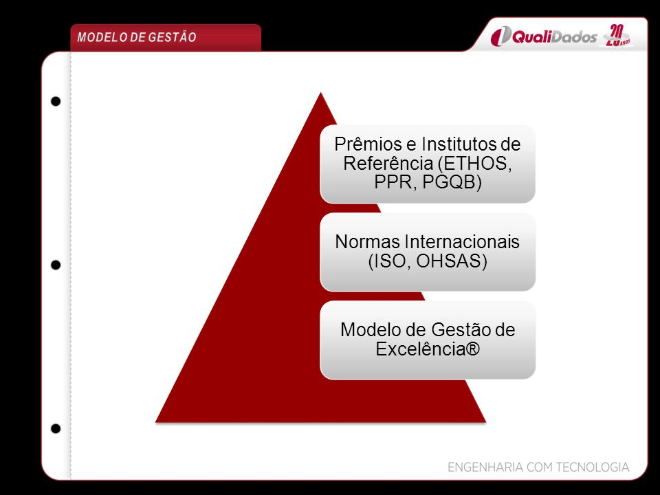 Prêmios e Institutos de Referência (ETHOS, PPR, PGQB) Normas Internacionais (ISO, OHSAS) Modelo de Gestão de Excelência®
