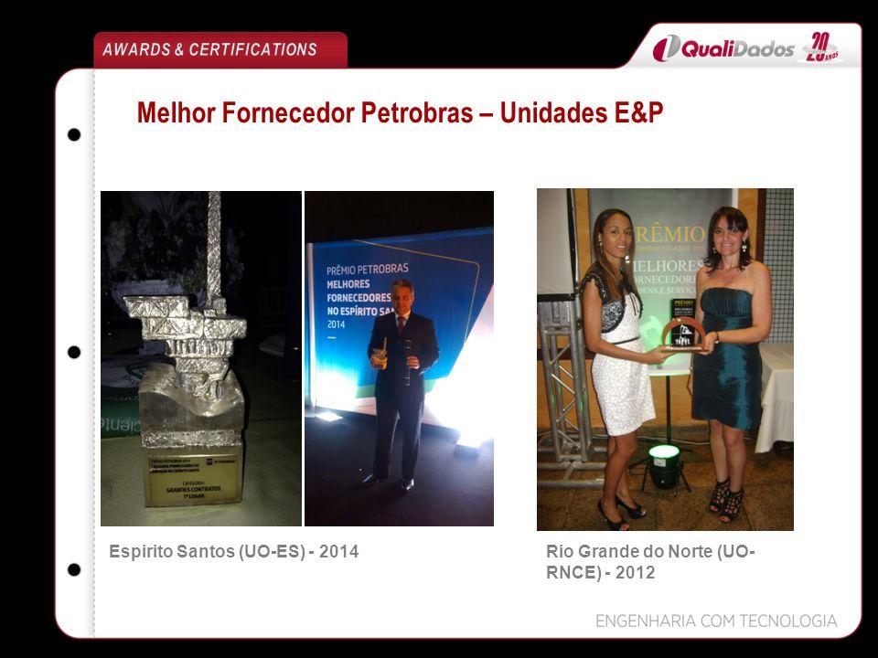 Melhor Fornecedor Petrobras – Unidades E&P Espirito Santos (UO-ES) - 2014Rio Grande do Norte (UO- RNCE) - 2012
