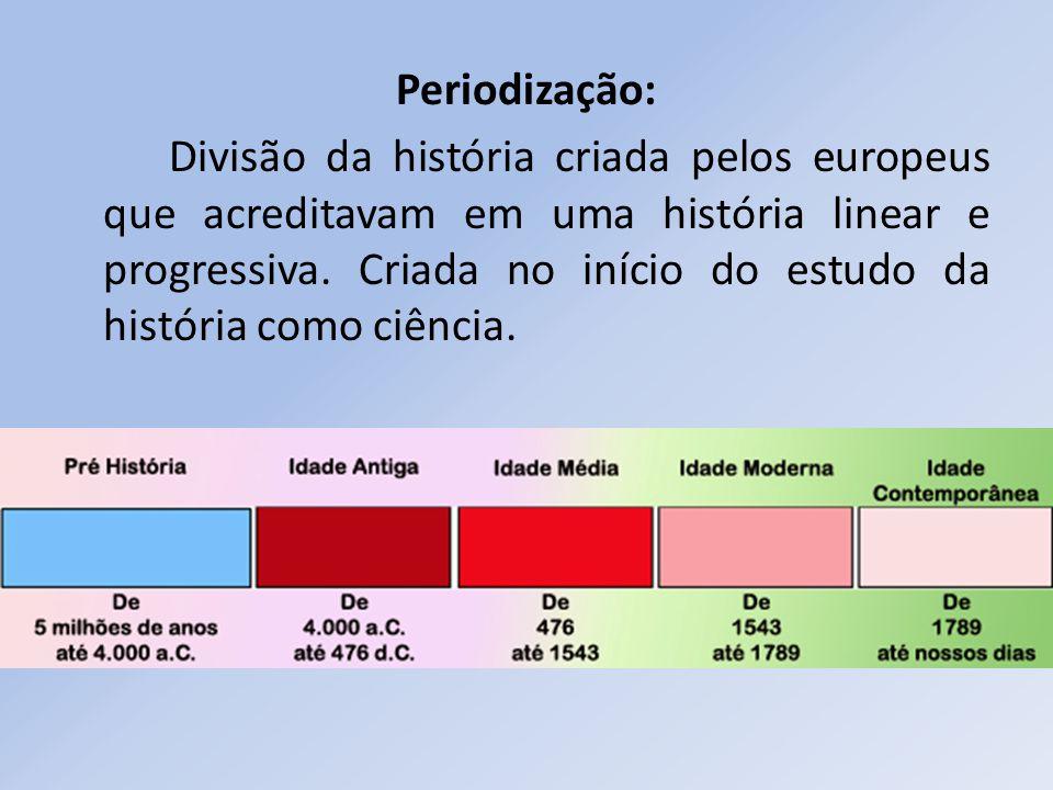 Periodização: Divisão da história criada pelos europeus que acreditavam em uma história linear e progressiva. Criada no início do estudo da história c