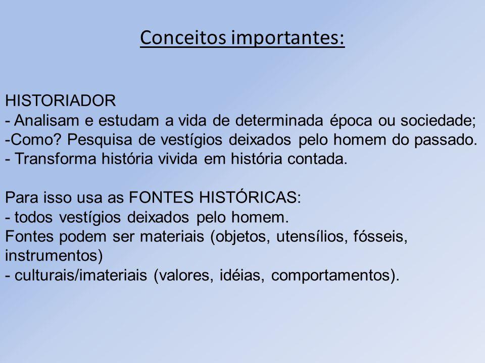 Conceitos importantes: HISTORIADOR - Analisam e estudam a vida de determinada época ou sociedade; -Como? Pesquisa de vestígios deixados pelo homem do