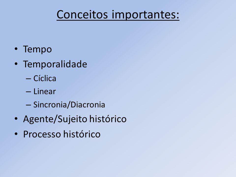 Conceitos importantes: Tempo Temporalidade – Cíclica – Linear – Sincronia/Diacronia Agente/Sujeito histórico Processo histórico