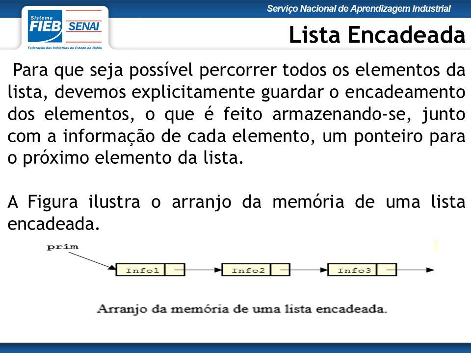 Lista Encadeada Para que seja possível percorrer todos os elementos da lista, devemos explicitamente guardar o encadeamento dos elementos, o que é feito armazenando-se, junto com a informação de cada elemento, um ponteiro para o próximo elemento da lista.
