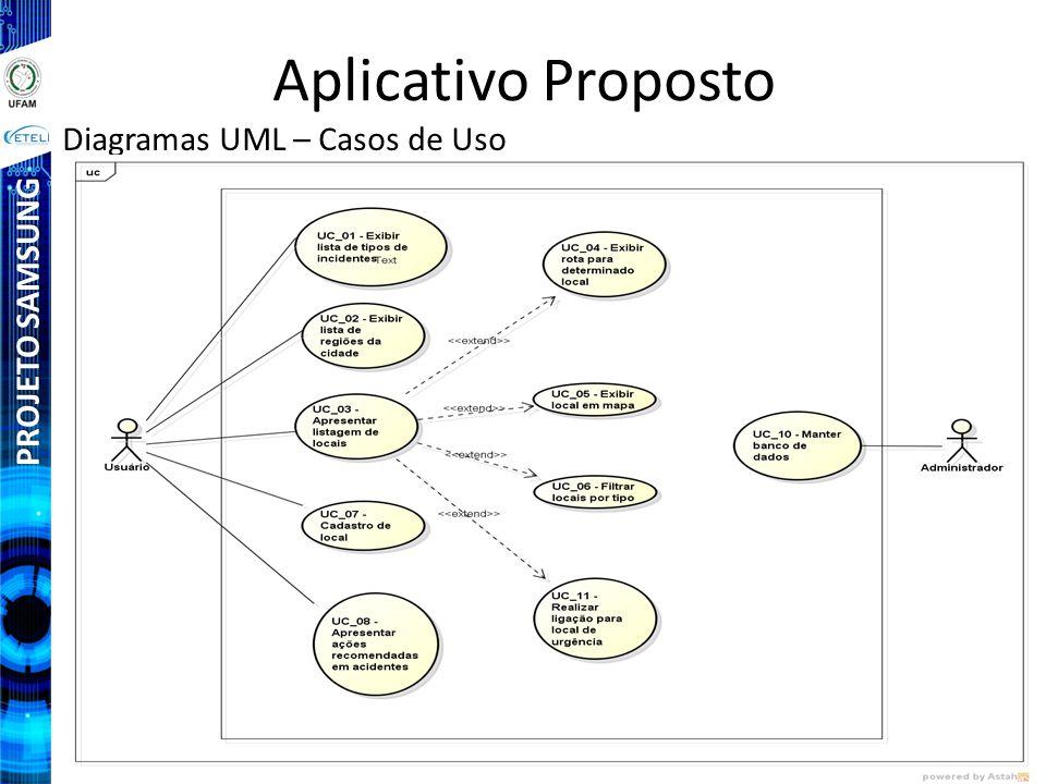 PROJETO SAMSUNG Aplicativo Proposto Diagramas UML – Casos de Uso