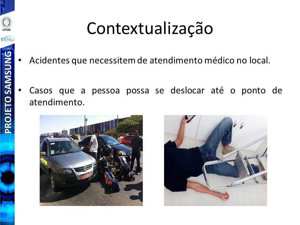 PROJETO SAMSUNG Problema Despreparo para situações de emergência.